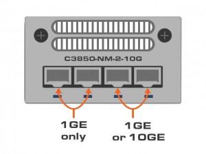 랜장비 [Cisco C3850-NM-2-10G, Cisco Catalyst 3850 2 x 10GE Network